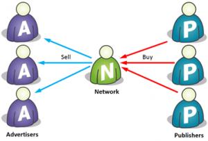 jaringan iklan