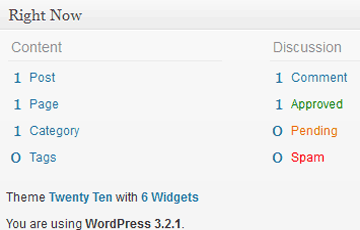 versi wordpress 3.2.1