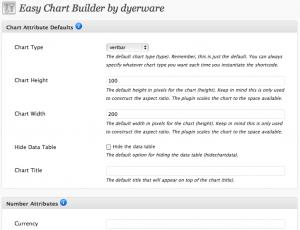 easy chart builder