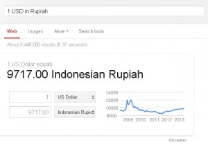 nilai tukar mata uang di google