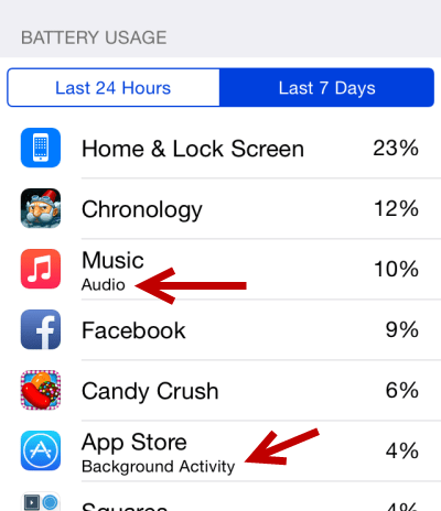 halaman battery usage